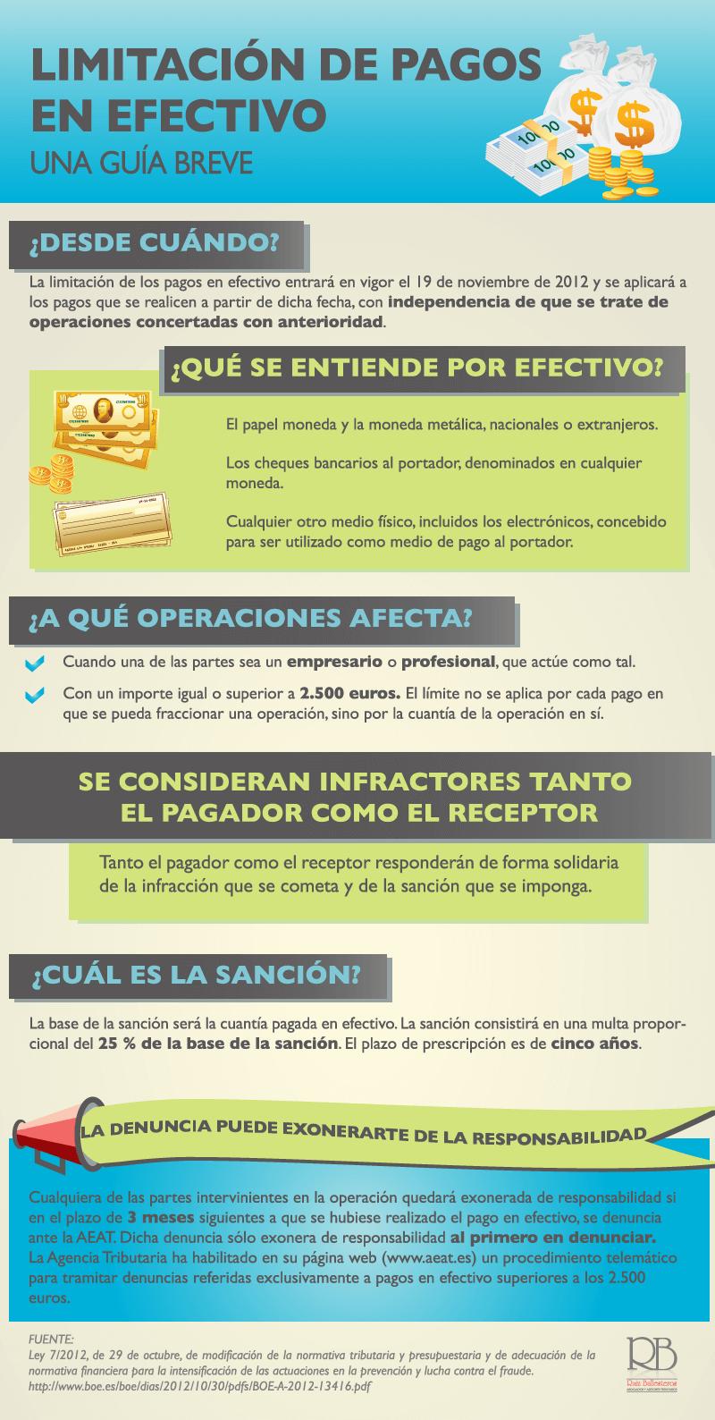 limitacion pagos efectivo infografia