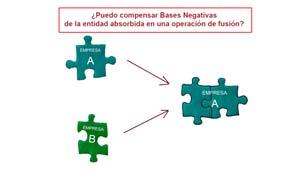 ¿Puedo compensar Bases Negativas de la entidad absorbida en una operación de fusión?